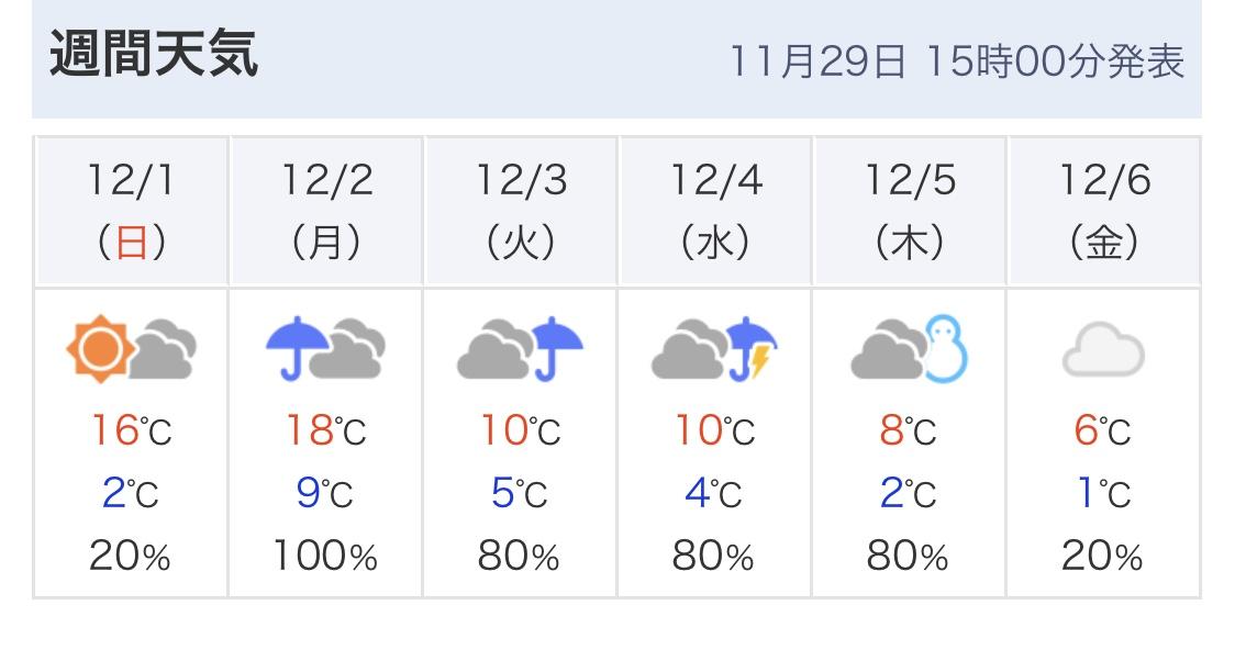 予報 高岡 天気